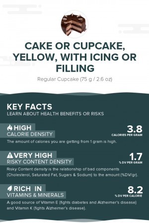 Cake or cupcake, yellow, with icing or filling