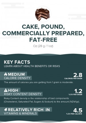 Cake, pound, commercially prepared, fat-free