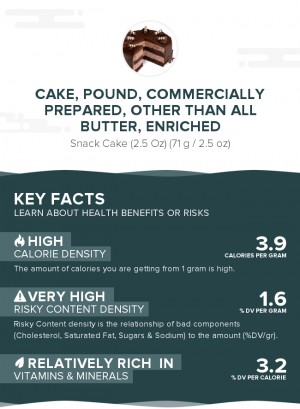 Cake, pound, commercially prepared, other than all butter, enriched