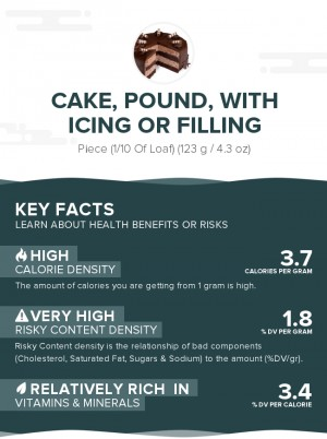 Cake, pound, with icing or filling