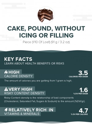 Cake, pound, without icing or filling