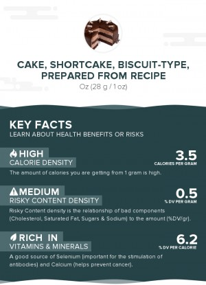 Cake, shortcake, biscuit-type, prepared from recipe