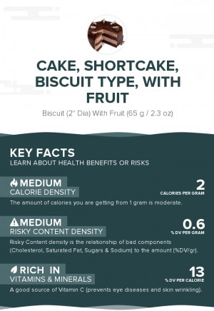 Cake, shortcake, biscuit type, with fruit