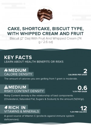 Cake, shortcake, biscuit type, with whipped cream and fruit