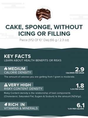 Cake, sponge, without icing or filling