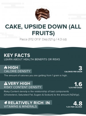 Cake, upside down (all fruits)