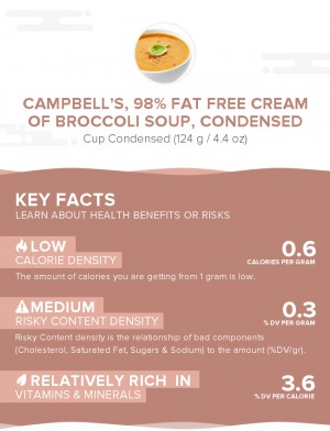 CAMPBELL'S, 98% Fat Free Cream of Broccoli Soup, condensed