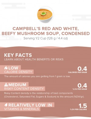 CAMPBELL'S Red and White, Beefy Mushroom Soup, condensed