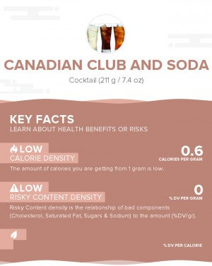Canadian Club and soda