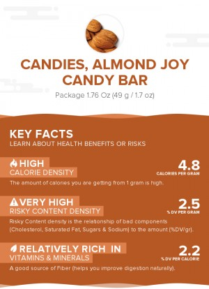 Candies, ALMOND JOY Candy Bar