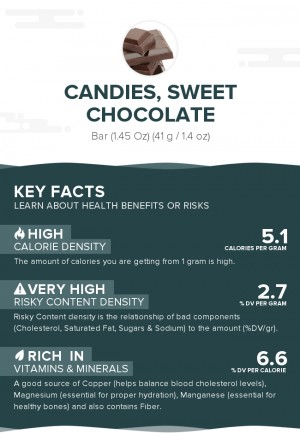 Candies, sweet chocolate