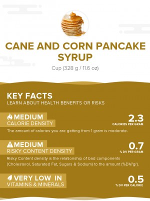 Cane and corn pancake syrup