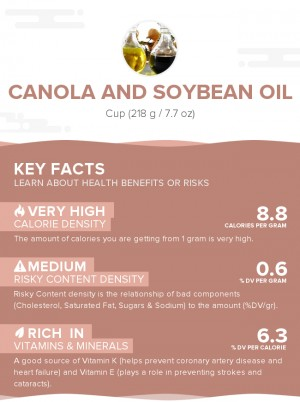 Canola and soybean oil
