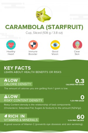 Carambola (starfruit), raw