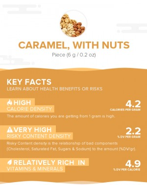 Caramel, with nuts