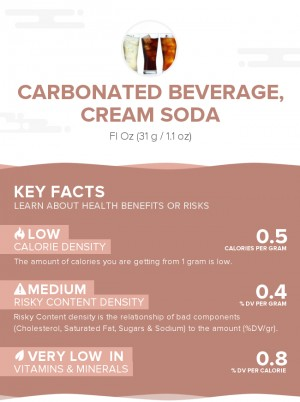 Carbonated beverage, cream soda