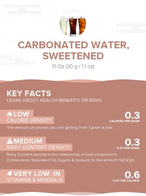 Carbonated water, sweetened