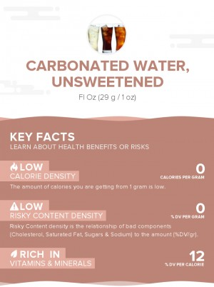 Carbonated water, unsweetened