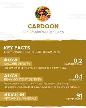 Cardoon, raw