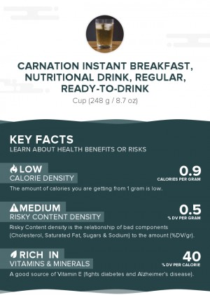 Carnation Instant Breakfast, nutritional drink, regular, ready-to-drink