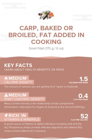Carp, baked or broiled, fat added in cooking