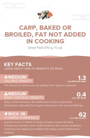 Carp, baked or broiled, fat not added in cooking