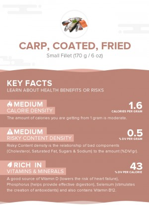 Carp, coated, fried