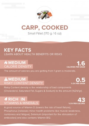 Carp, cooked