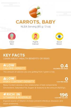Carrots, baby, raw