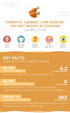 Carrots, canned, low sodium, fat not added in cooking