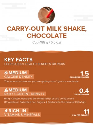 Carry-out milk shake, chocolate