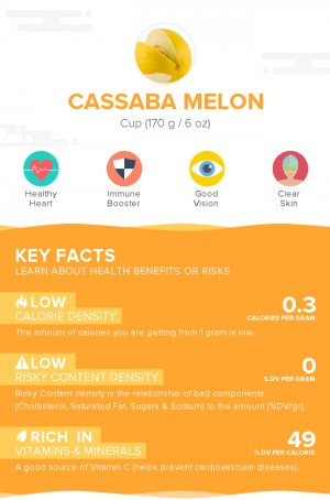 Cassaba melon, raw