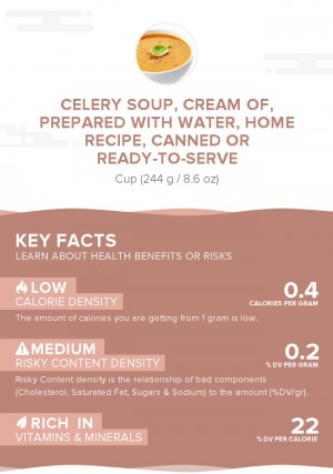 Celery soup, cream of, prepared with water, home recipe, canned or ready-to-serve