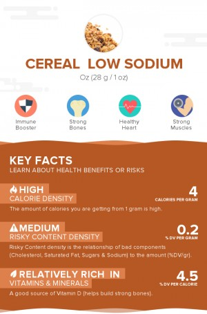 Cereal  Low Sodium