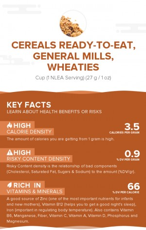 Cereals ready-to-eat, GENERAL MILLS, WHEATIES