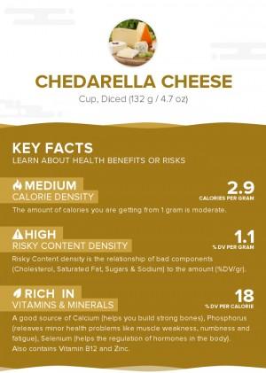 Chedarella Cheese