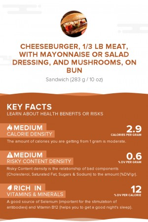 Cheeseburger, 1/3 lb meat, with mayonnaise or salad dressing, and mushrooms, on bun