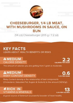 Cheeseburger, 1/4 lb meat, with mushrooms in sauce, on bun