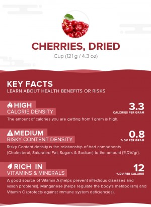 Cherries, dried