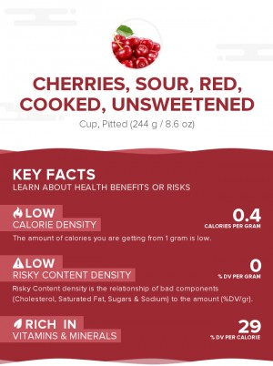Cherries, sour, red, cooked, unsweetened