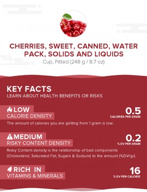 Cherries, sweet, canned, water pack, solids and liquids