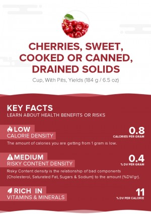 Cherries, sweet, cooked or canned, drained solids