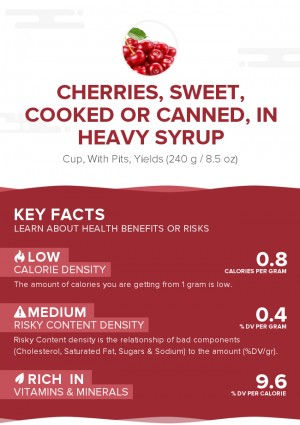 Cherries, sweet, cooked or canned, in heavy syrup
