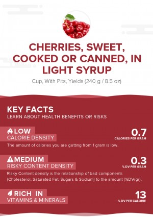 Cherries, sweet, cooked or canned, in light syrup