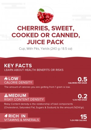 Cherries, sweet, cooked or canned, juice pack