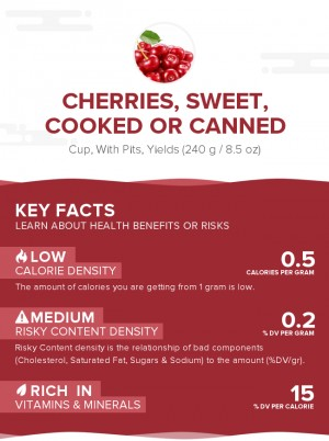 Cherries, sweet, cooked or canned