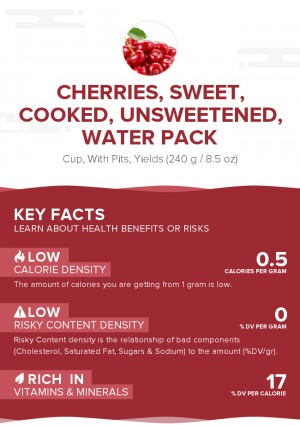 Cherries, sweet, cooked, unsweetened, water pack