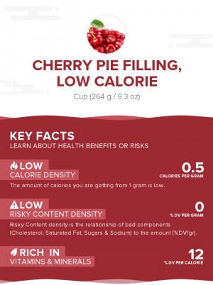 Cherry pie filling, low calorie