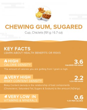 Chewing gum, sugared