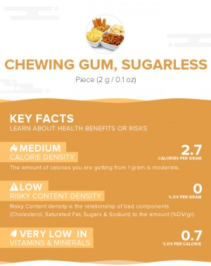 Chewing gum, sugarless